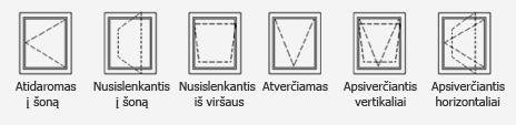 Scandic, Danske